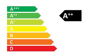 Energijske Nalepke Na Napravah – So Res Tako Pomembne?