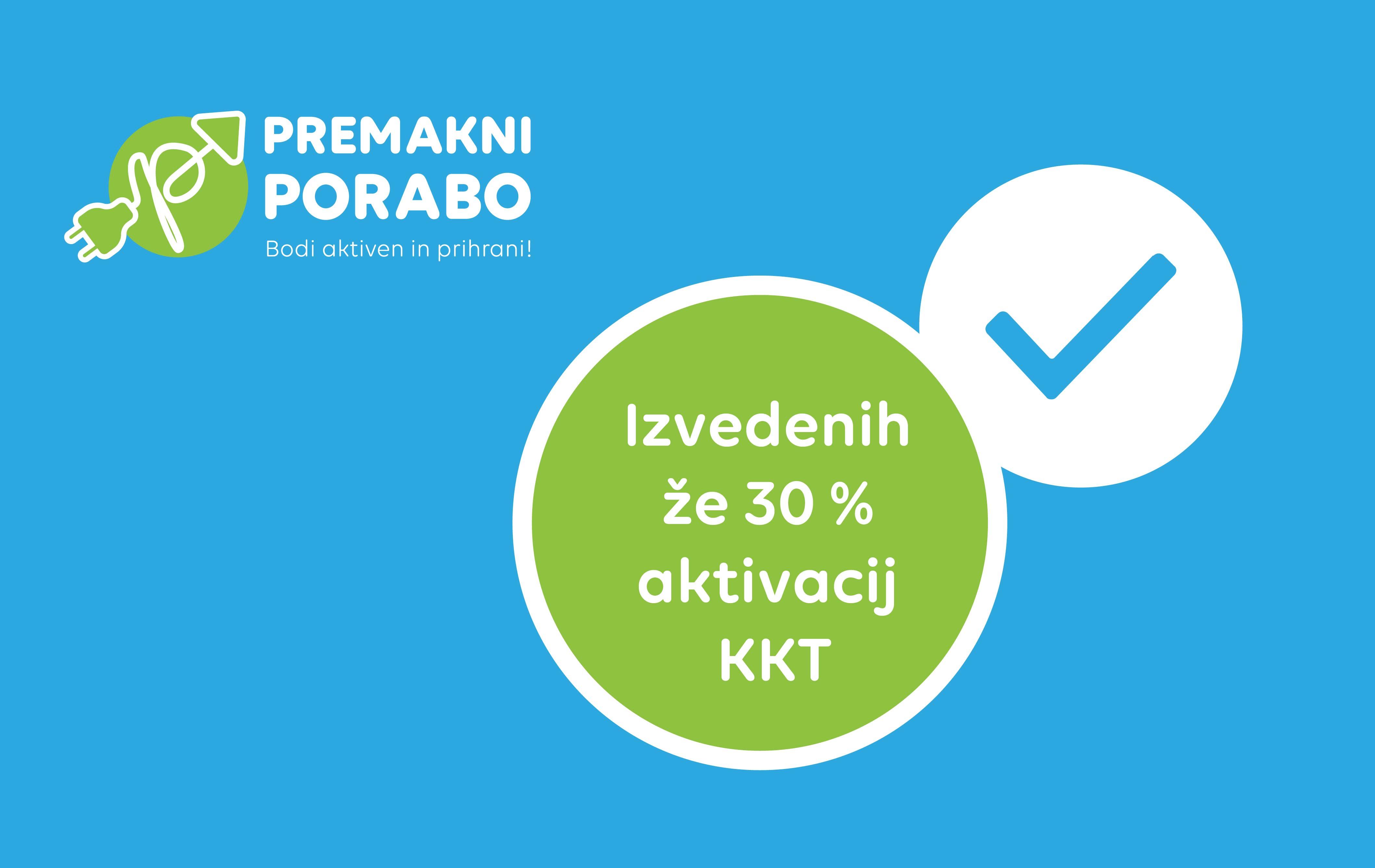 V projektu Premakni porabo izvedenih že 30 % vseh aktivacij kritične konične tarife (KKT)